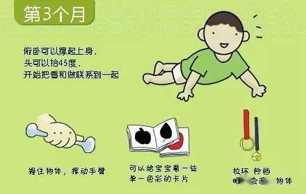 0~36个月婴儿大动作发展时刻表,父母、育儿嫂、月嫂一定要收藏