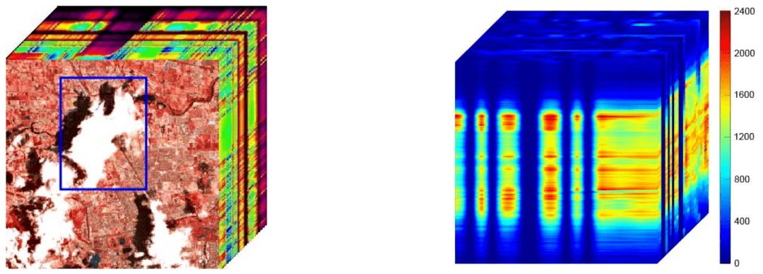 一种新的全连接张量网络分解:突破TT和TR分解的局限性  第2张