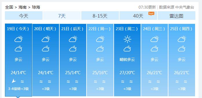 """10级!1号台风""""杜鹃""""可能于22日移入南海"""