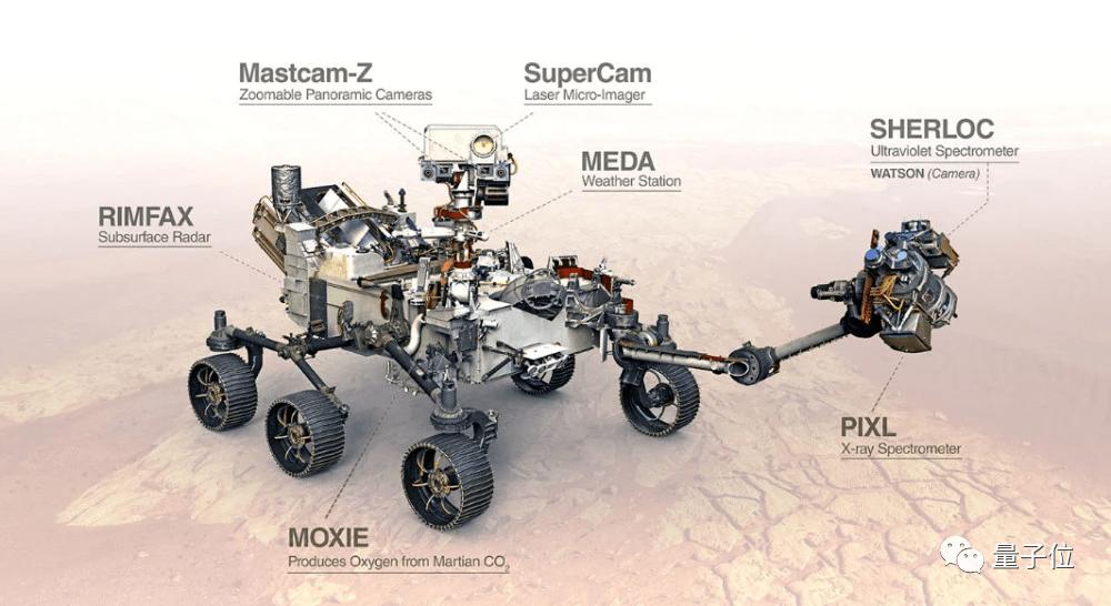 人类刚给火星送去Linux系统,以及一款安卓手机芯片  第10张