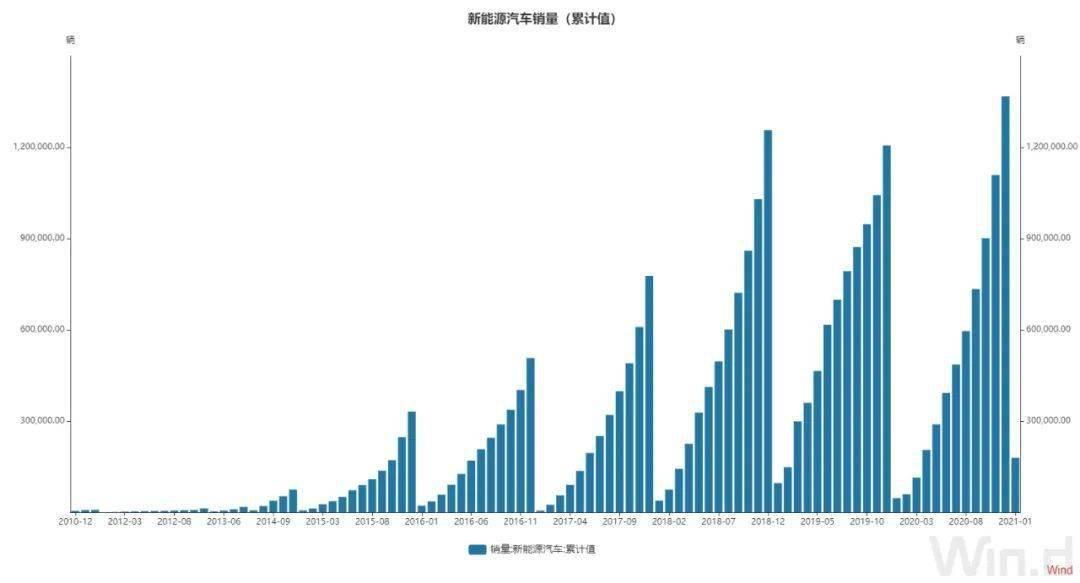 教你如何用手机赚钱?小米要造车?市值秒涨900亿!科技巨头为啥群起造车