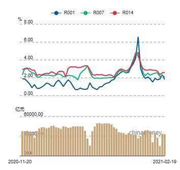 LPR连续十个月未变!央行多次强调,货币政策应更加注重利率,而非数量