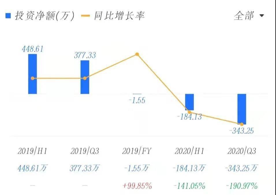 """特发服务""""特行"""",60天股价跌去28%"""