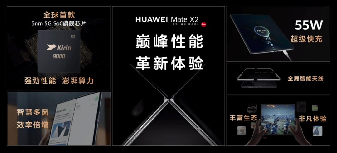 华为新折叠屏Mate X2发布,爸妈的这个新玩具我是买不起了。。。
