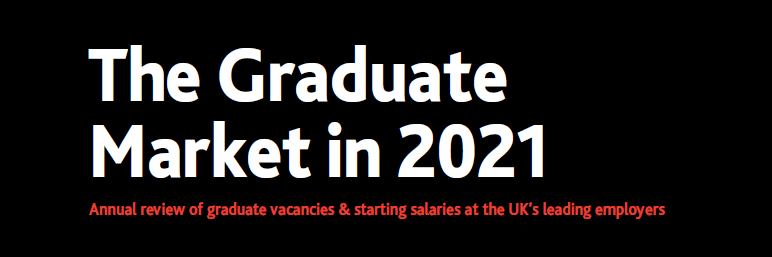 HIGH FLIERS发布2021英国毕业生高薪行业排名,同是商科差距惊人……