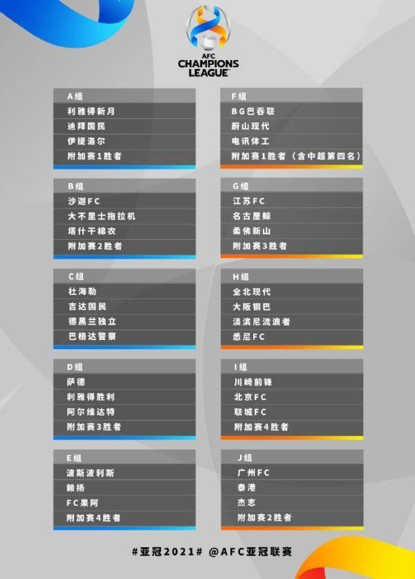 亚足联:上海海港递补参加2021亚冠联赛 国安无需参加附加赛