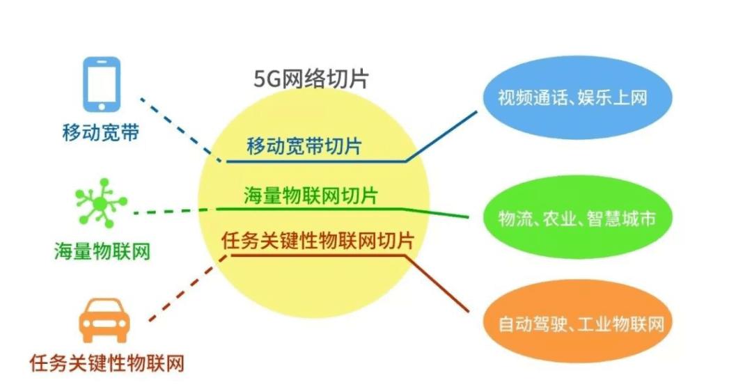 5G应用|中国电信和中国银行打造云南首个5G金融板块