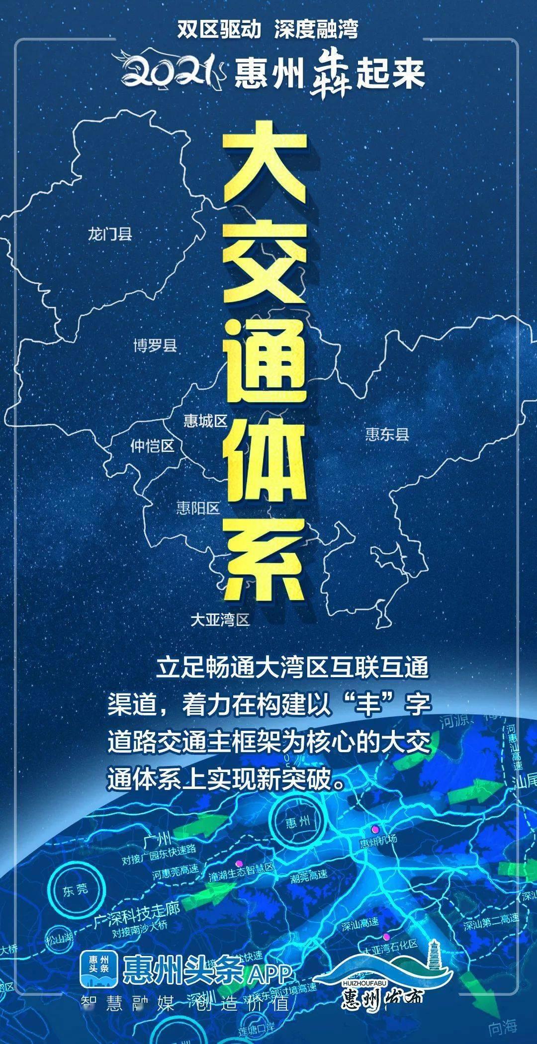 惠州十四五gdp能完成吗_惠州西湖图片