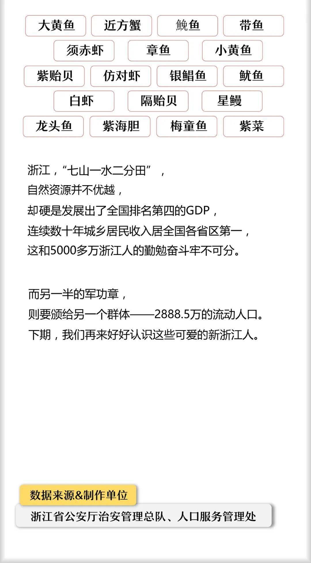 2020丽水人口_第七次人口普查丽水