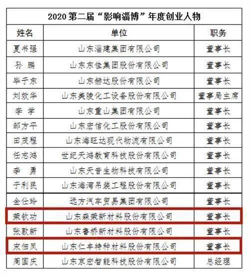 桓台县人口_淄博市第七次全国人口普查公报出炉 桓台人口是