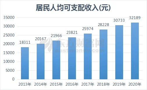 锦州九吉人均消费多少_锦州南站