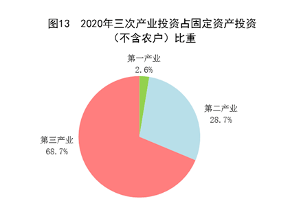 中国的经济总量和美国差多少_中国和美国经济图标