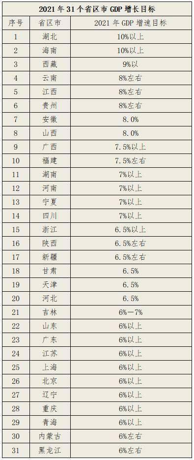 山西2021年gdp_2021年山西汾阳照片