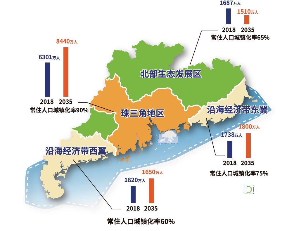 2019年各省人口_2019年各省gdp占比图