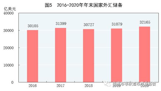绝对贫困人口_截至07年我国农村绝对贫困人口已减至1479万