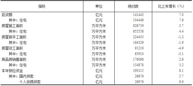 石家庄gdp2020总值_2016 2020年石家庄市地区生产总值 产业结构及人均GDP统计