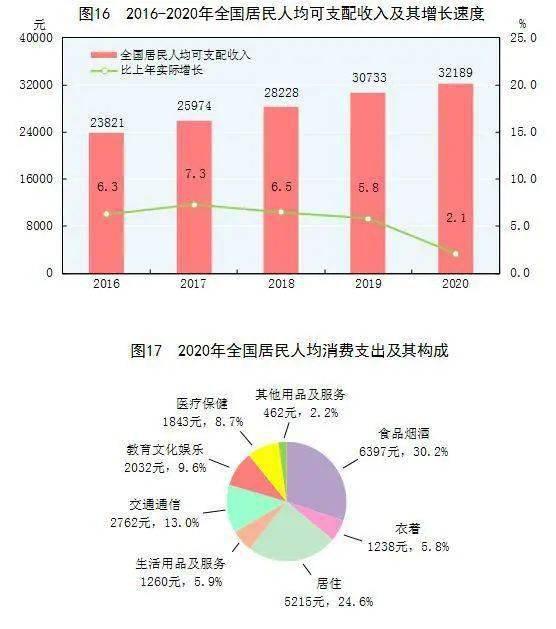 2020年GNP与GDP的关系_GDP与GNP的区别