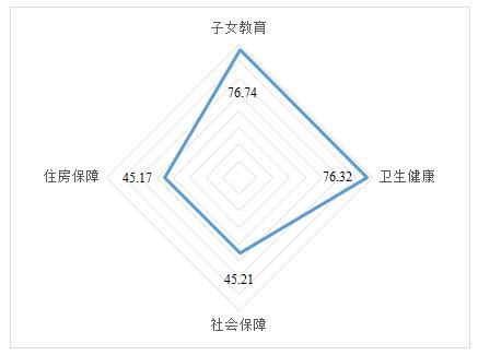 流动人口公共服务均等化_公共厕所(2)