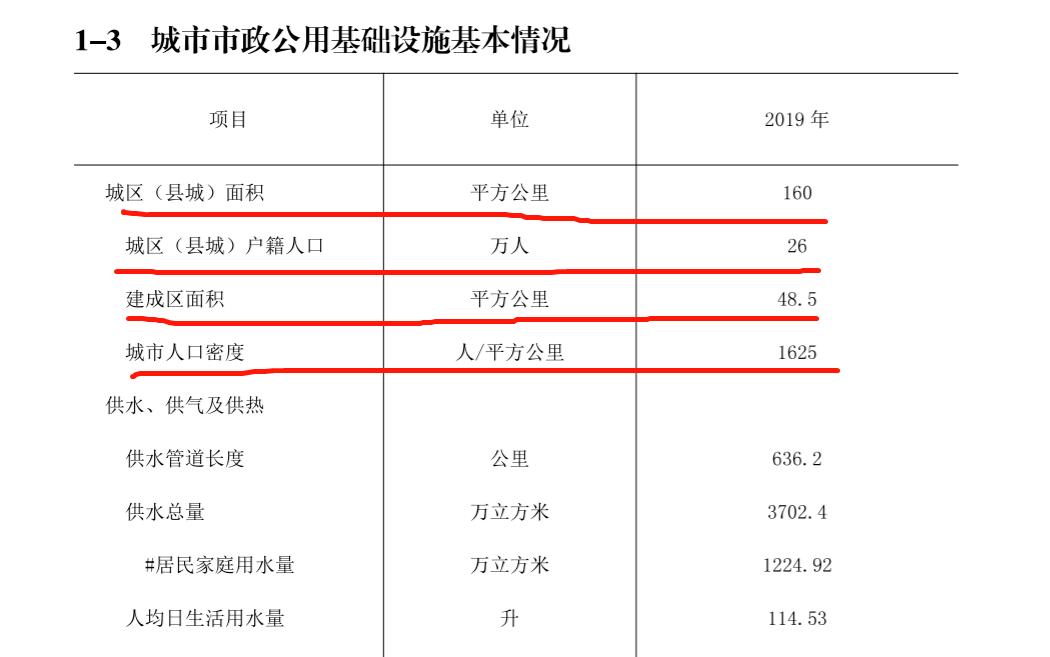 中山市户籍人口数量_2010 2018年中山市常住人口数量及户籍人口数量统计 图