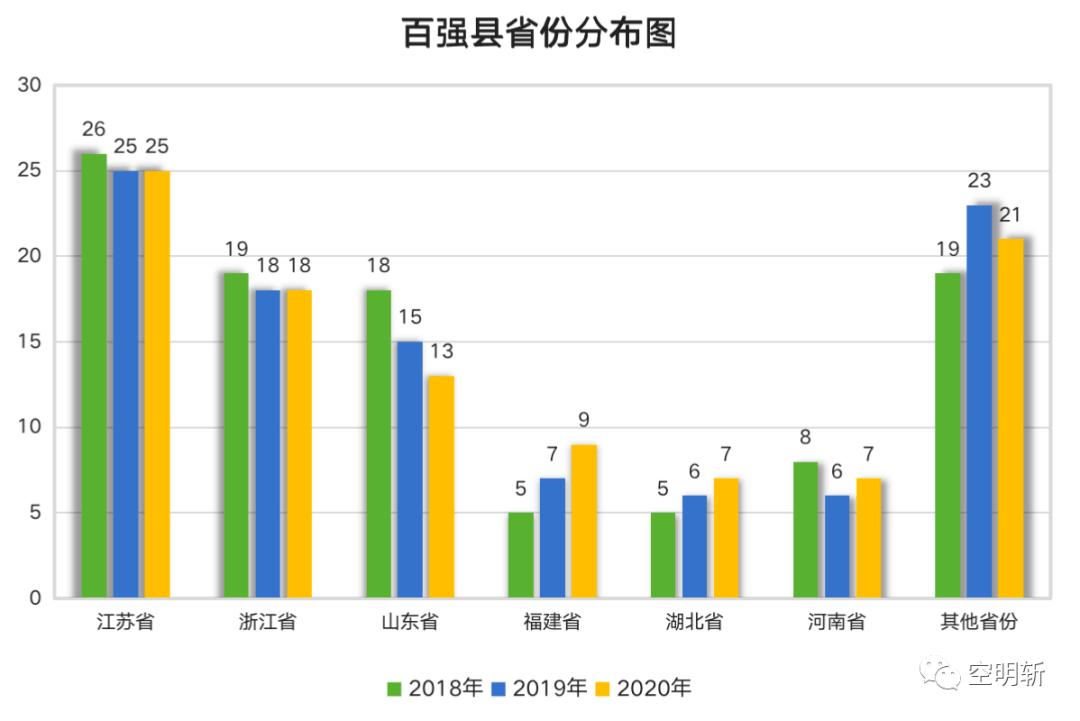 山东省各市2021年gdp_山东省地图各市分布图