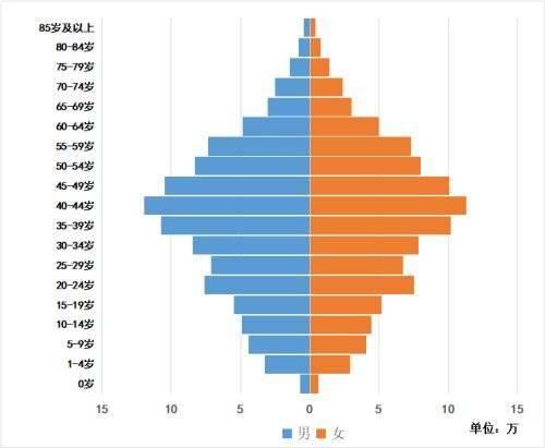 澳门人口和面积各是多少_你绝对想不到,澳门人均GDP世界第三