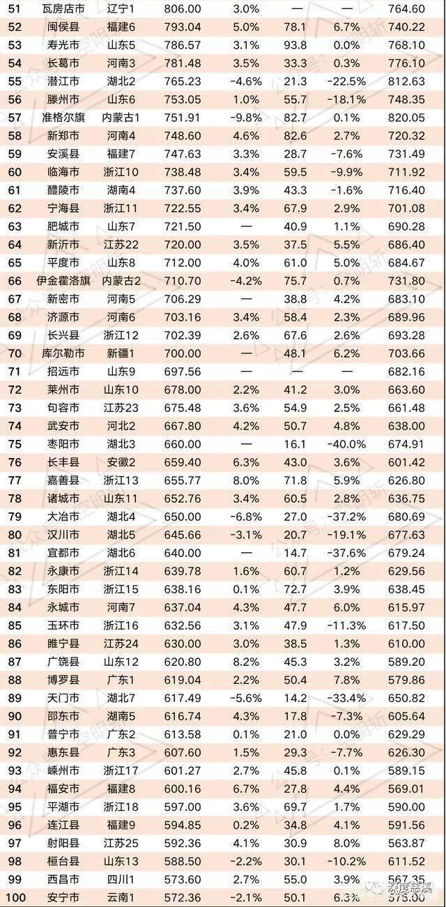 余姚市2020年gdp是多少_富城温州的2020年前三季度GDP出炉,浙江省内排名怎样