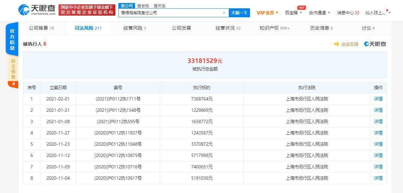 上海市消保委点名蛋壳 长租公寓经营异常引发连锁反应