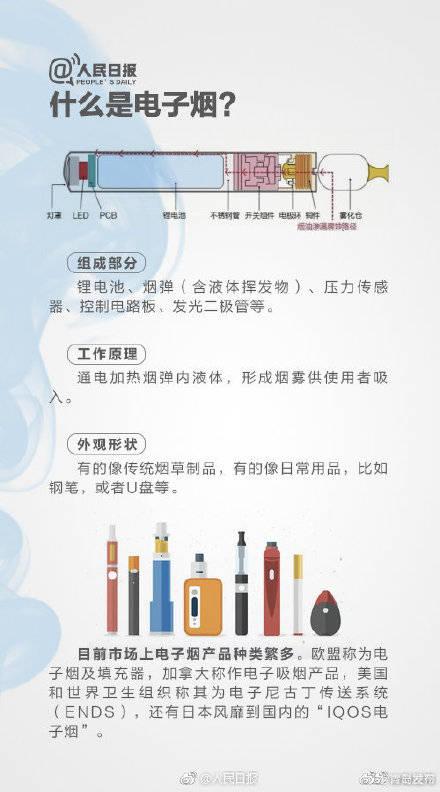 電子煙也是煙,吸食電子增加心臟病和肺病風險!