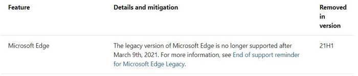 微软从Win10彻底删除Edge经典版 为何它失败了?的照片 - 2