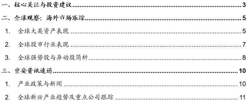 【招商策略】美股半导体产业链集体上涨,碳中和成为各国重要议题-全球行业趋势跟踪周刊(0323)