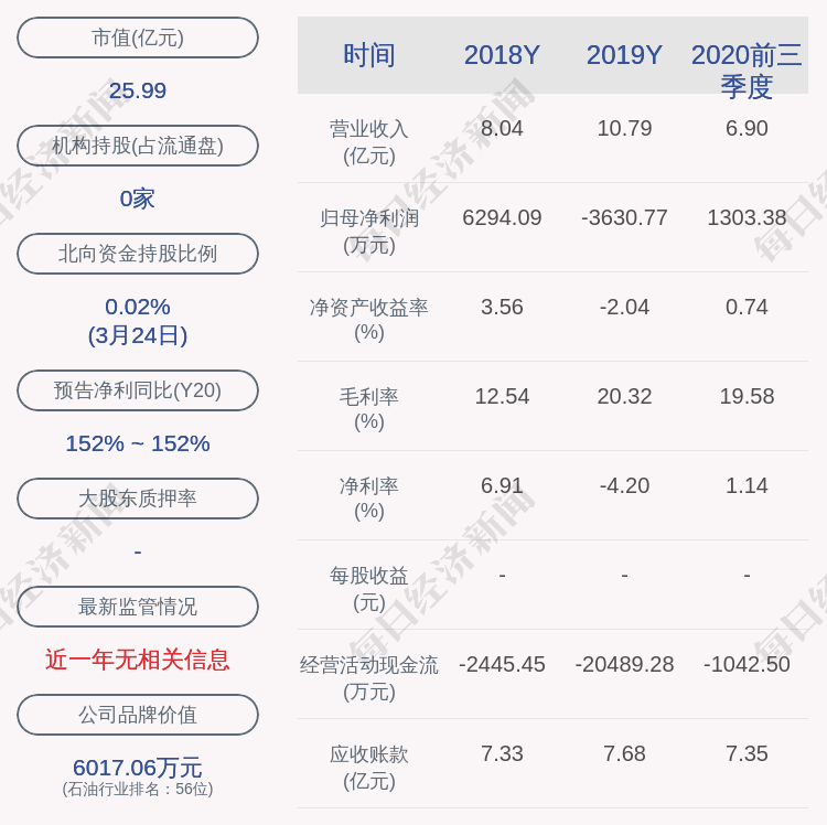 交易异动!蓝科高新:近3个交易日上涨18.04%