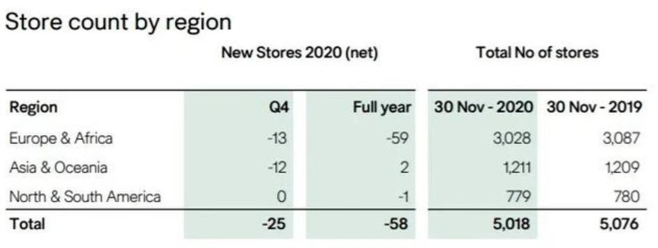 H&M事件最新进展,碰瓷新疆棉花的背后是利润暴跌88.2%!A股服装板块嗨了(附股)