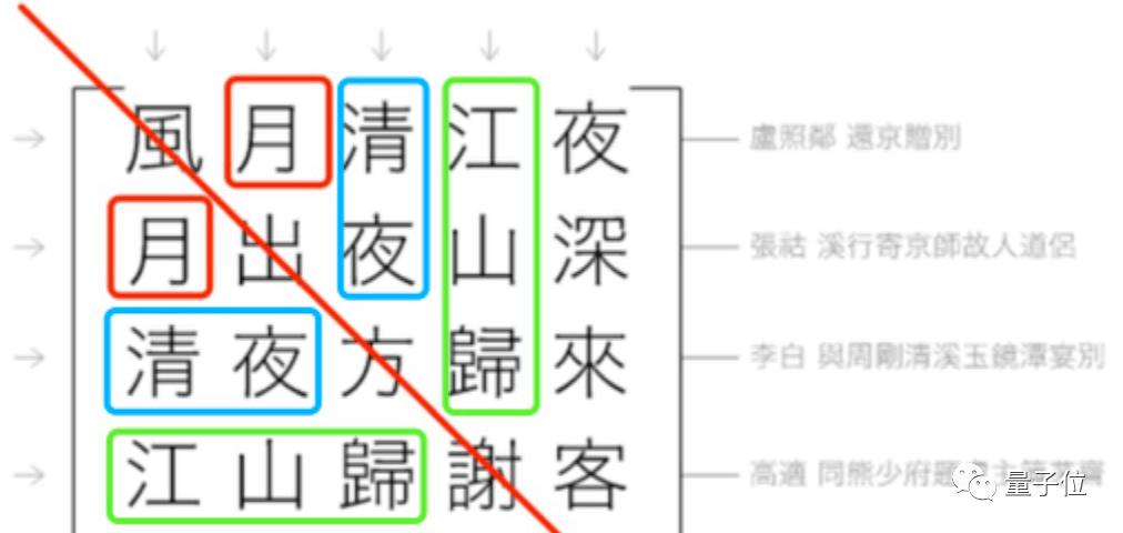 妙哉!用文言文编程 竟从28万行唐诗中找出了对称矩阵的照片 - 16
