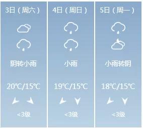 璧山发布清明节出游提示 天气、交通、景区的都在这里了