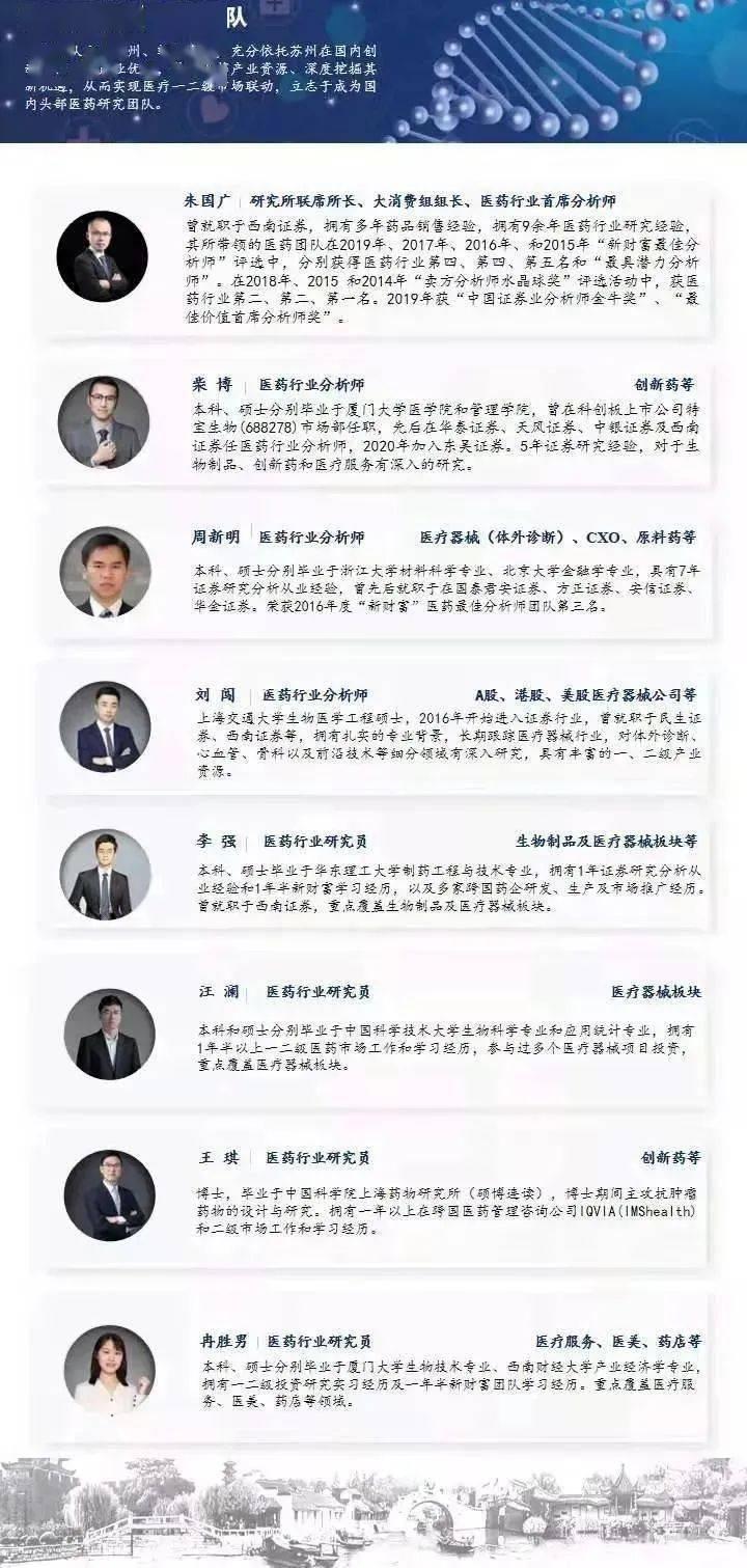 全球创新药研究周报(第5期)【东吴医药朱国广团队】