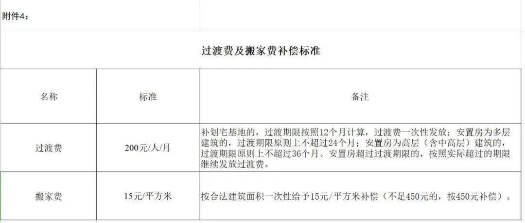 @开封人,关于这件事,政府公开征求意见啦!