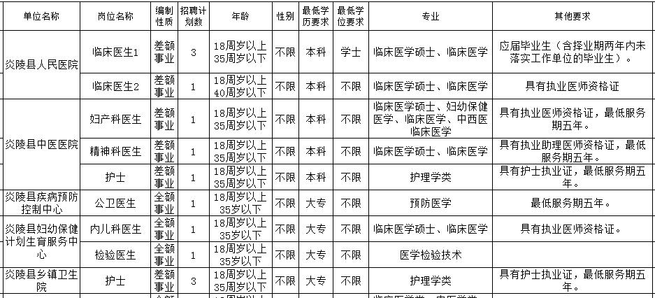 炎陵人口_炎陵人 酃县有十一个都,看你是几都人