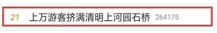 """121.76万人次!5.27亿元!清明小长假,天下""""宋粉""""聚开封!!"""