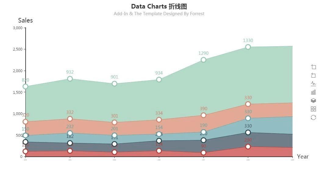 免费资源丨如何利用Excel插件制作数据可视化图表  第12张