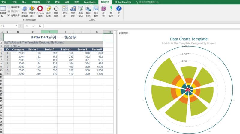 免费资源丨如何利用Excel插件制作数据可视化图表  第10张