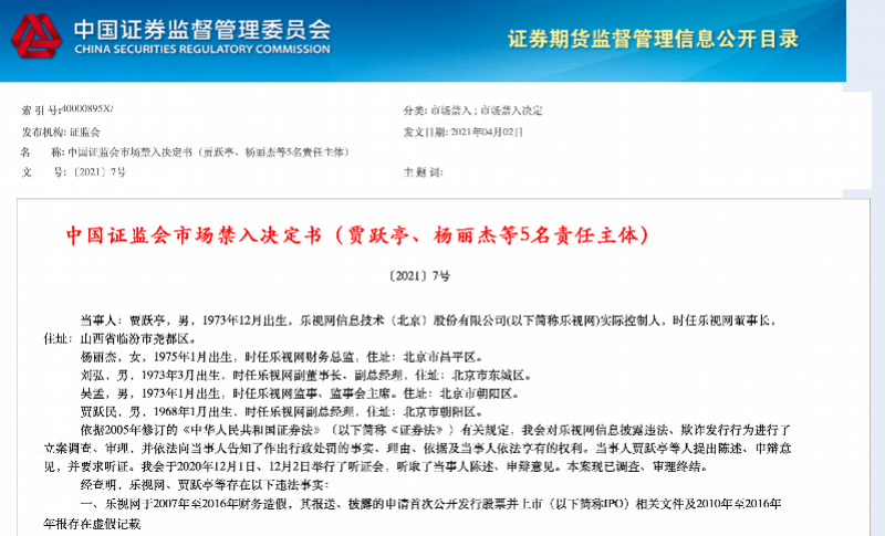 贾跃亭造假上市细节曝光,被证监会终身禁入证券市场