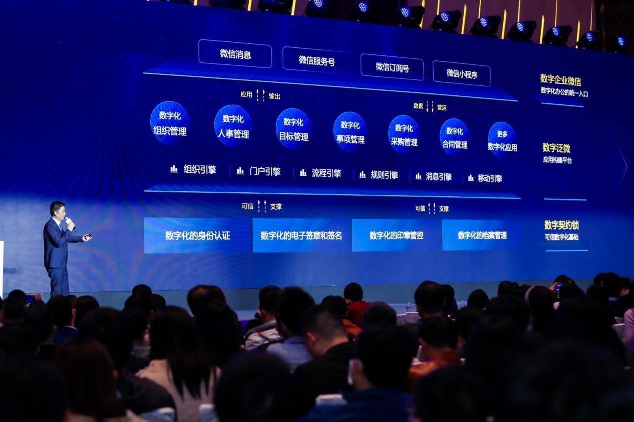 """泛微携手企业微信推出""""数字化办公""""联合方案"""