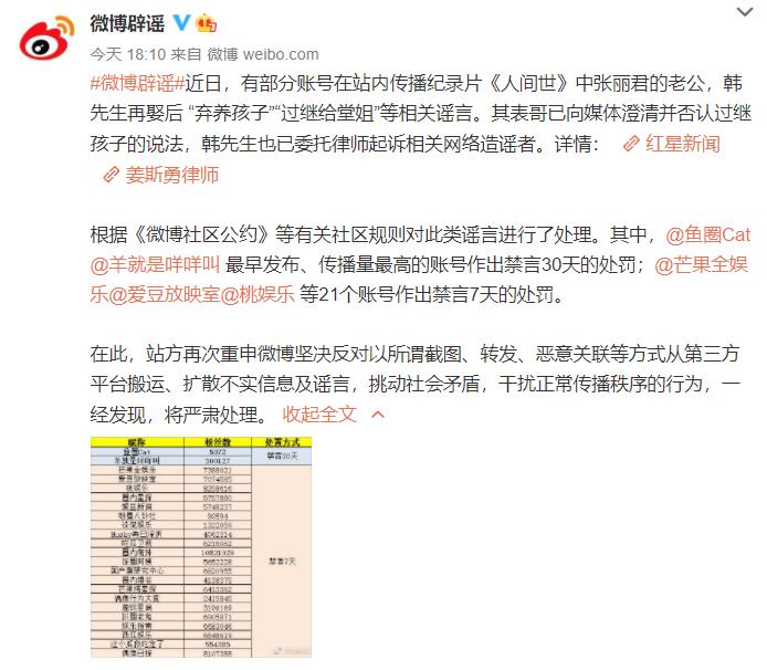 《人间世》张丽君事件反转:老公没有过继孩子 造谣微博大V被禁言