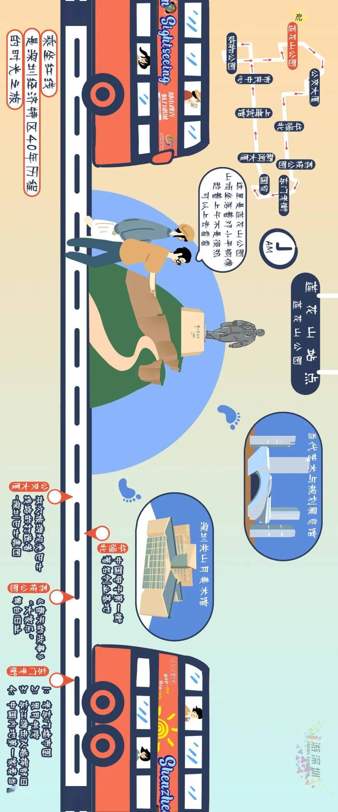 这个五一假期,深圳旅游邀您来一场彩色的城市漫游!(附第16期中奖名单)