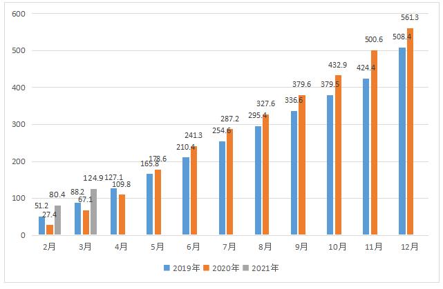 2021年各省终核gdp_2021年,各省市最新GDP排行榜
