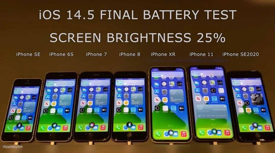 iOS 14.5 续航测试,全面提升
