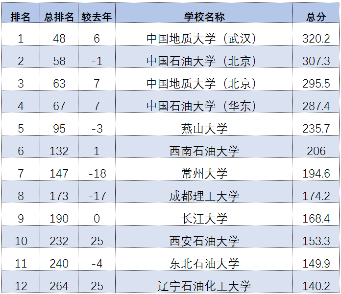 全国高校排名_小栗旬热血高校