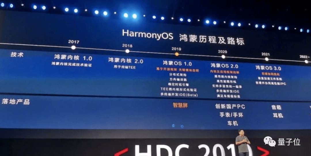 鸿蒙2.0开始推送 华为OS首次登陆手机!亮点满满的照片 - 15