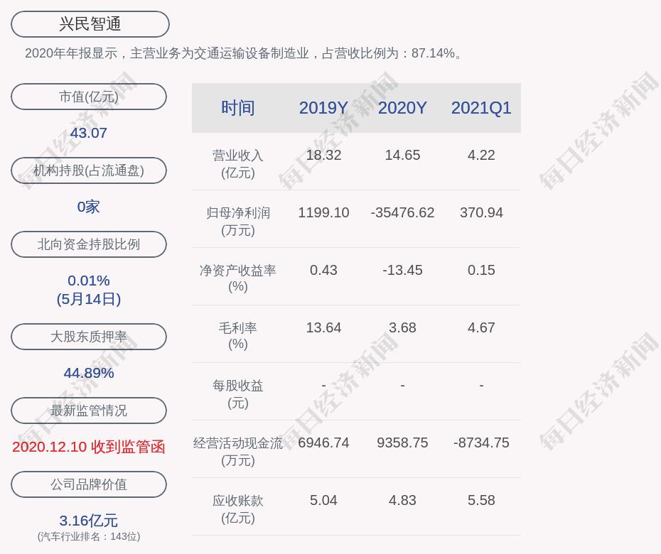 兴民智通:筹划发行股份购买资产,股票自5月17日起开始停牌
