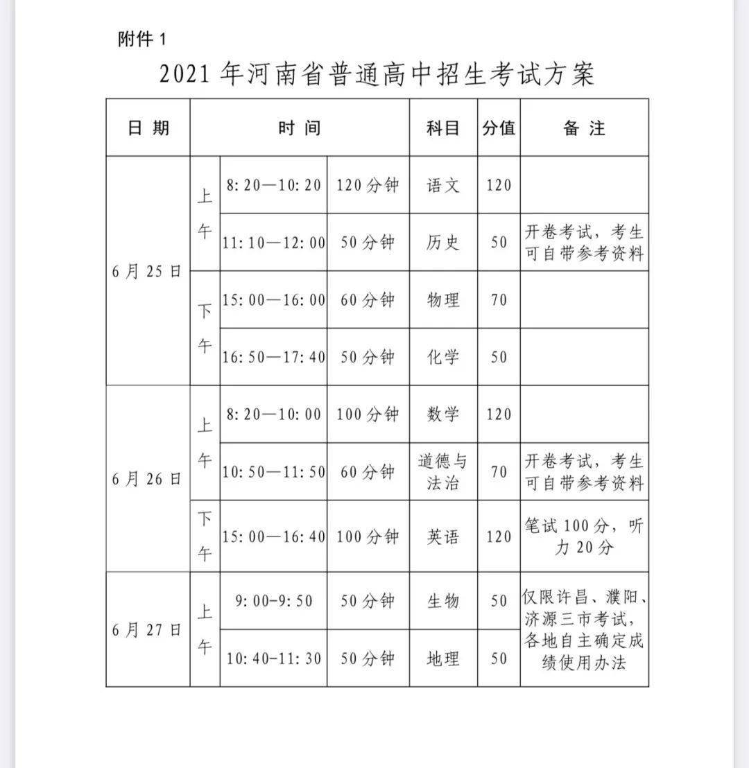 2021河南省中招政策公布!中考增加生物、地理科目